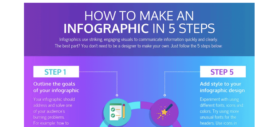 Example of an infographic