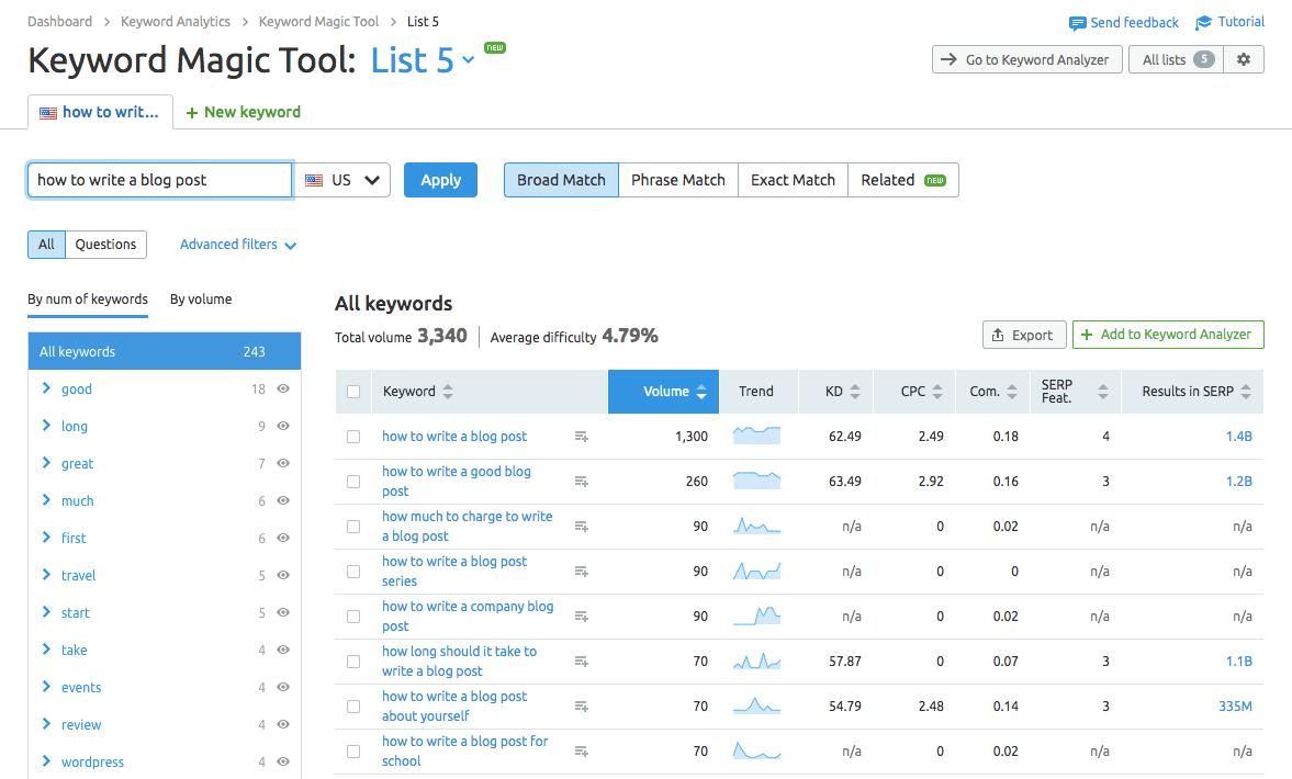 Screenshot of keyword results for