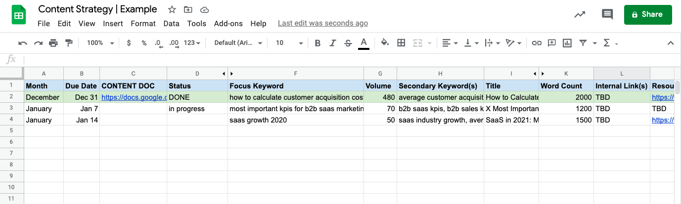 Example of a blog content strategy in Google Sheets