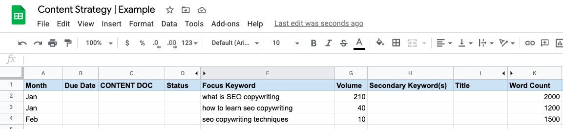 Blog schedule by priority in Google Sheets