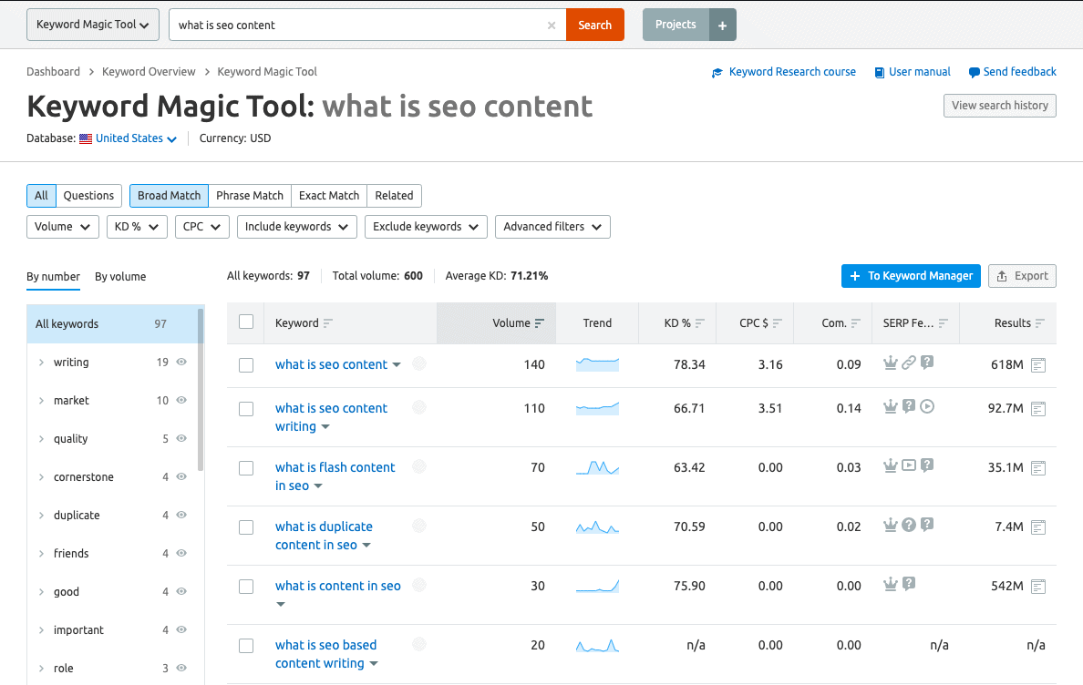 """SEMRush keyword research for """"what is SEO content"""""""